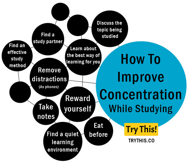 how to increase concentration while studying pdf