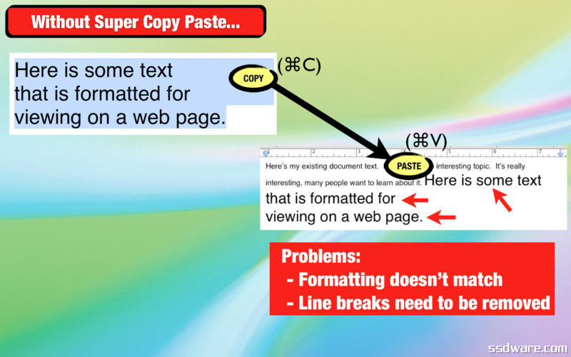 can i copy and paste text pdf