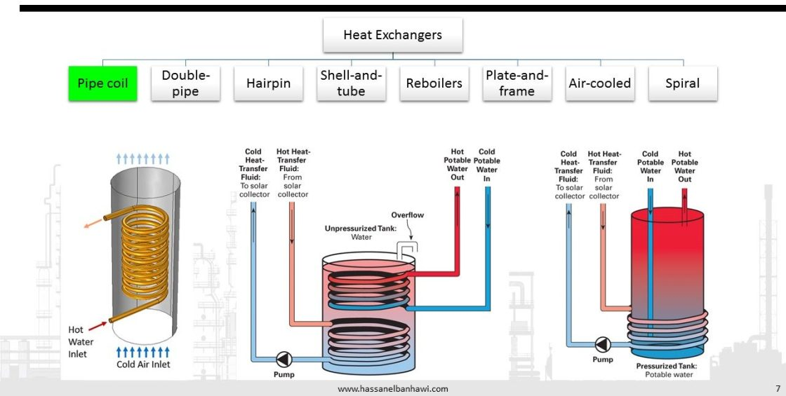 shell and tube heat exchanger working principle pdf